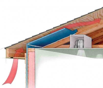Smart ways to cut your heating bills _3